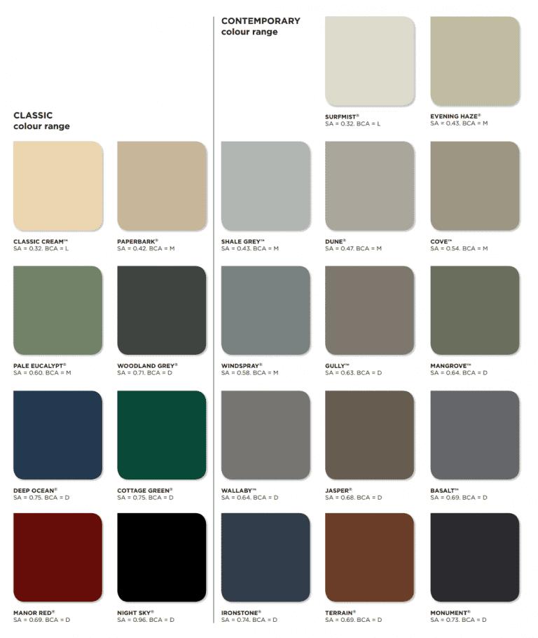 Centurion Colorbond Colour Chart