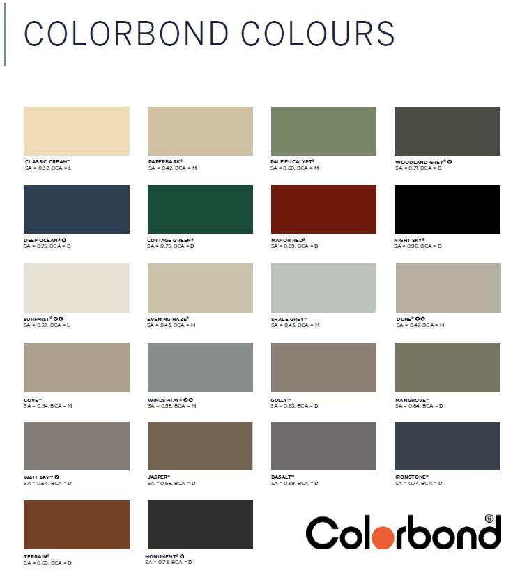 Colorbond Garage Door Colours